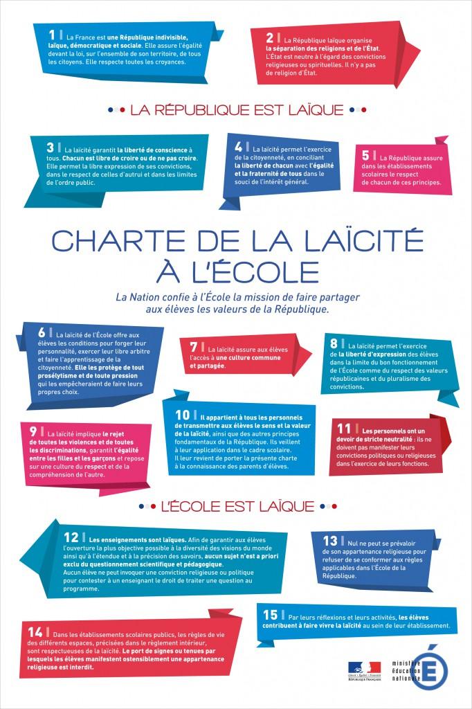Charte Laïcité